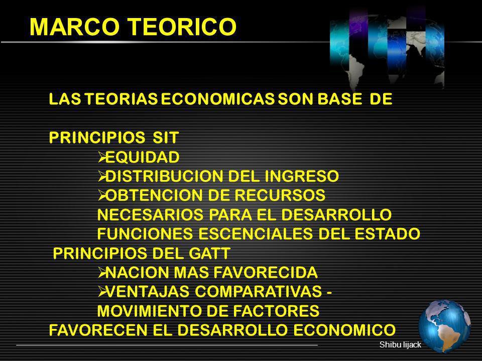 MARCO TEORICO Shibu lijack LAS TEORIAS ECONOMICAS SON BASE DE PRINCIPIOS SIT EQUIDAD DISTRIBUCION DEL INGRESO OBTENCION DE RECURSOS NECESARIOS PARA EL
