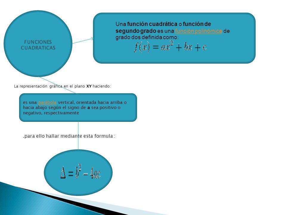 Una función cuadrática o función de segundo grado es una función polinómica de grado dos definida como:función polinómica La representación gráfica en el plano XY haciendo:.para ello hallar mediante esta formula : es una parábola vertical, orientada hacia arriba o hacia abajo según el signo de a sea positivo o negativo, respectivamenteparábola