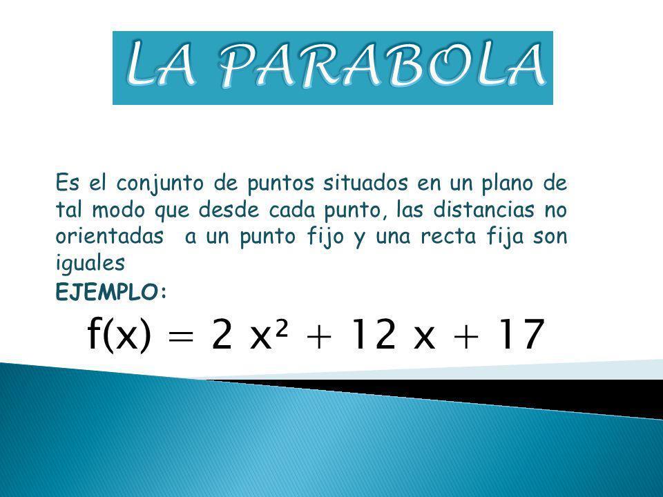 Es el conjunto de puntos situados en un plano de tal modo que desde cada punto, las distancias no orientadas a un punto fijo y una recta fija son iguales EJEMPLO: f(x) = 2 x² + 12 x + 17