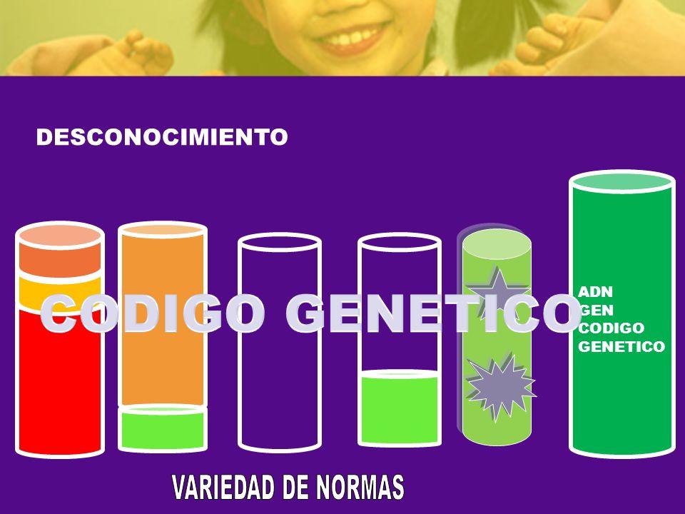 DESCONOCIMIENTO ADN GEN CODIGO GENETICO