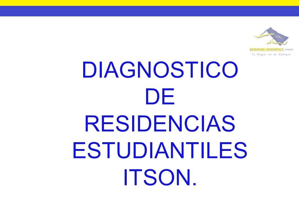 DIAGNOSTICO DE RESIDENCIAS ESTUDIANTILES ITSON.
