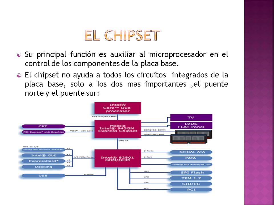 Su principal función es auxiliar al microprocesador en el control de los componentes de la placa base. El chipset no ayuda a todos los circuitos integ