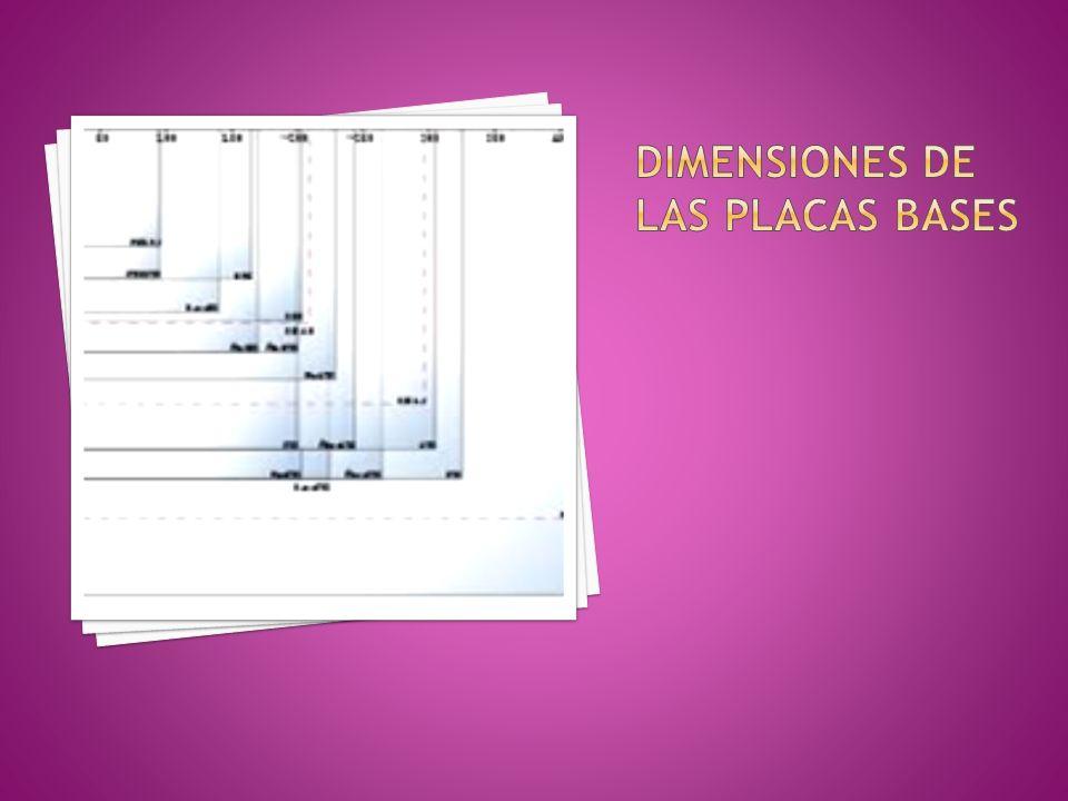 La forma Las dimensiones La posición de los anclajes Las conexiones eléctricas Son las características físicas y eléctricamente que definen a la placa base.
