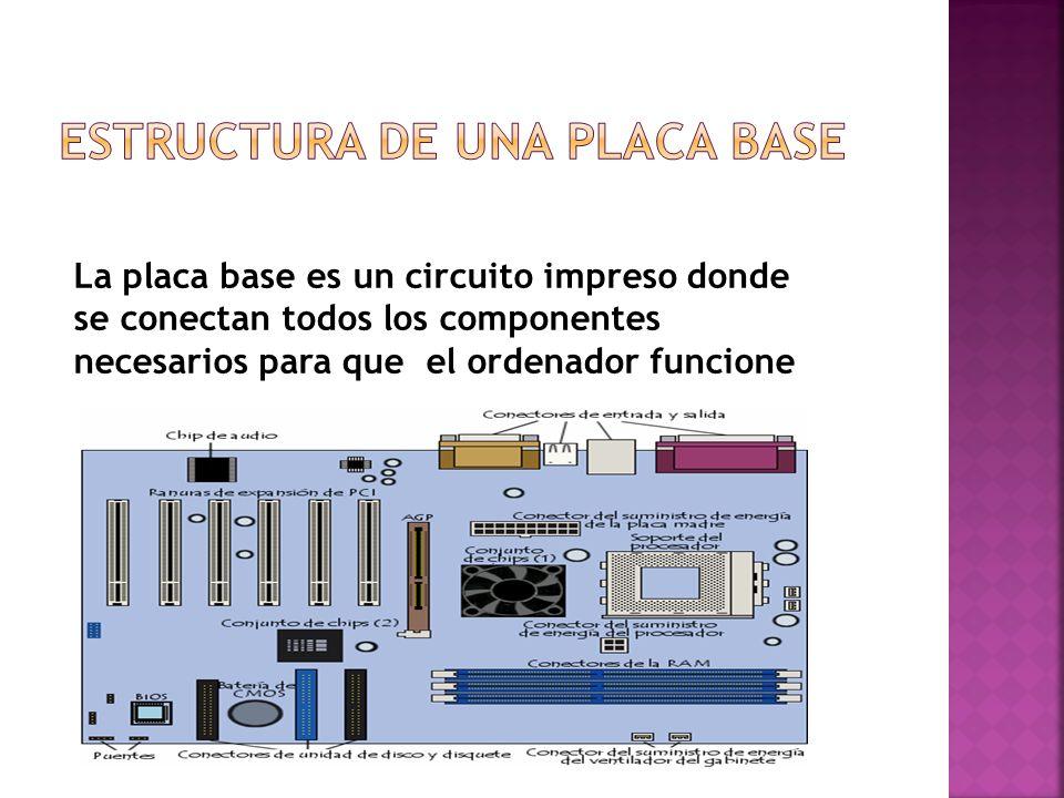 La placa base es un circuito impreso donde se conectan todos los componentes necesarios para que el ordenador funcione