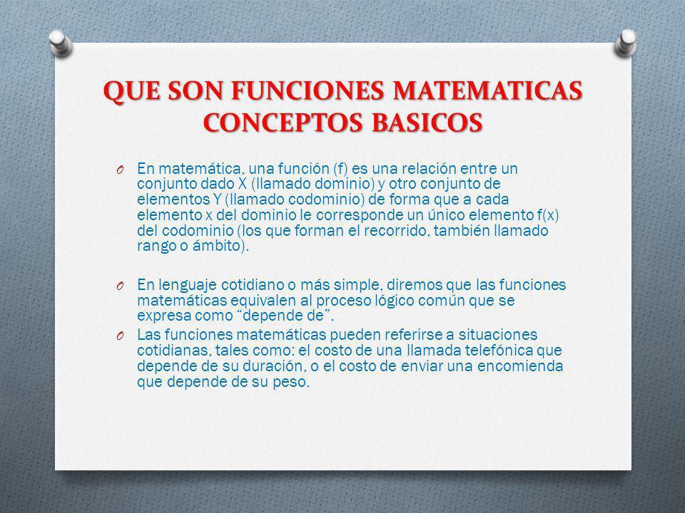 QUE SON FUNCIONES MATEMATICAS CONCEPTOS BASICOS O En matemática, una función (f) es una relación entre un conjunto dado X (llamado dominio) y otro con