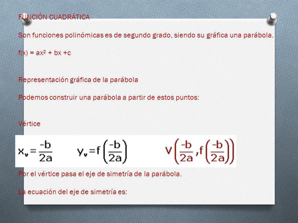 FUNCIÓN CUADRÁTICA Son funciones polinómicas es de segundo grado, siendo su gráfica una parábola. f(x) = ax² + bx +c Representación gráfica de la pará