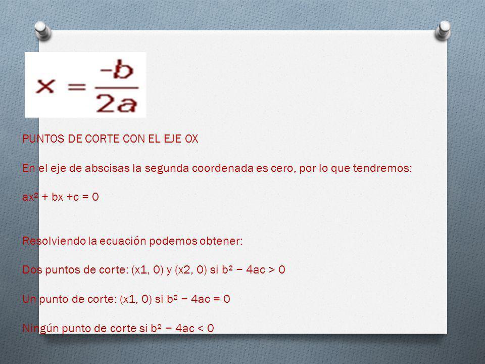 PUNTOS DE CORTE CON EL EJE OX En el eje de abscisas la segunda coordenada es cero, por lo que tendremos: ax² + bx +c = 0 Resolviendo la ecuación podem