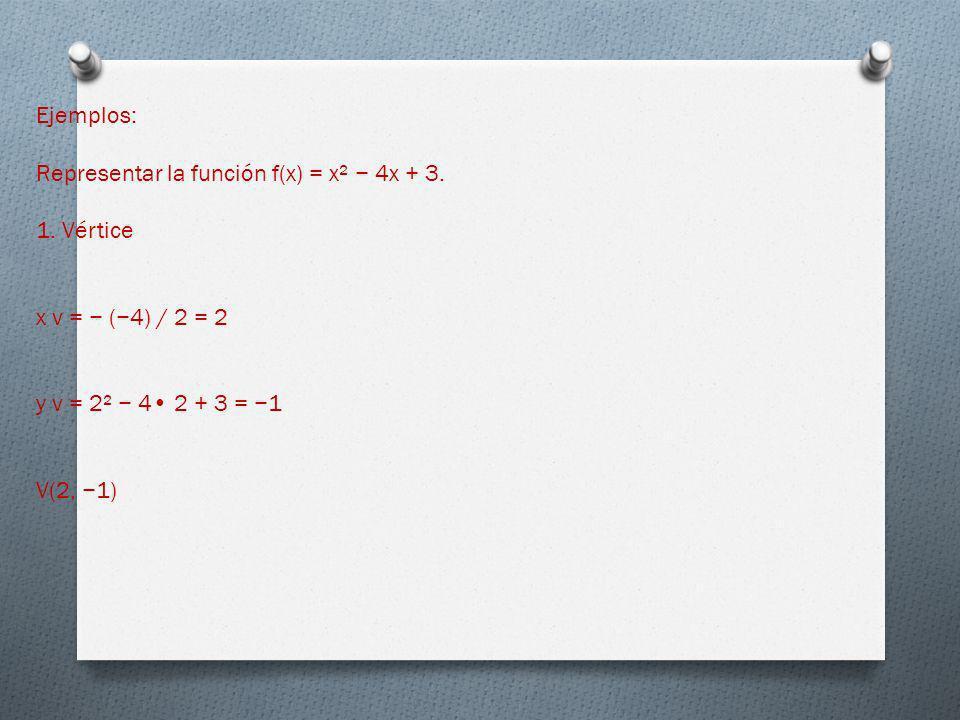 Ejemplos: Representar la función f(x) = x² 4x + 3. 1. Vértice x v = (4) / 2 = 2 y v = 2² 4 2 + 3 = 1 V(2, 1)