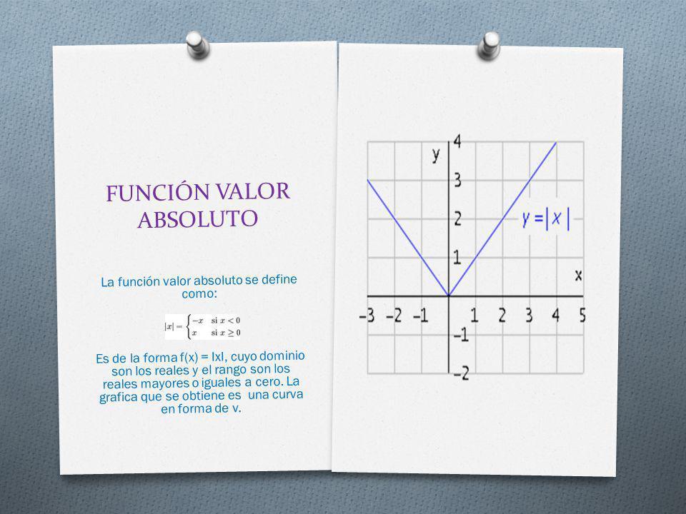 FUNCIÓN VALOR ABSOLUTO La función valor absoluto se define como: Es de la forma f(x) = IxI, cuyo dominio son los reales y el rango son los reales mayo