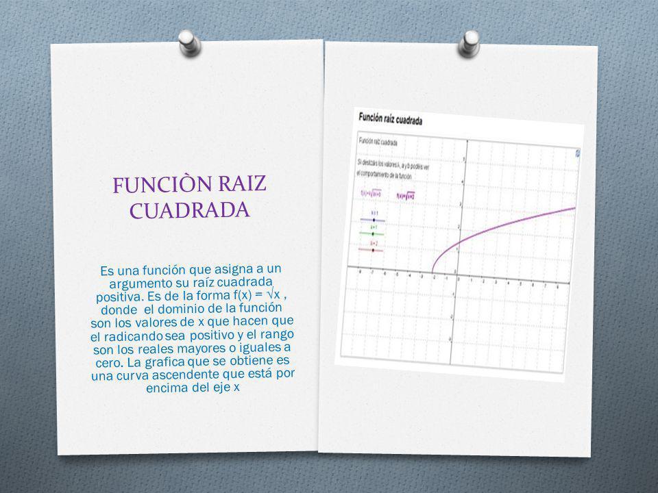 FUNCIÒN RAIZ CUADRADA Es una función que asigna a un argumento su raíz cuadrada positiva. Es de la forma f(x) = x, donde el dominio de la función son