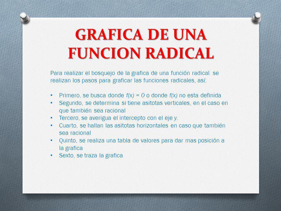 GRAFICA DE UNA FUNCION RADICAL Para realizar el bosquejo de la grafica de una función radical se realizan los pasos para graficar las funciones radica