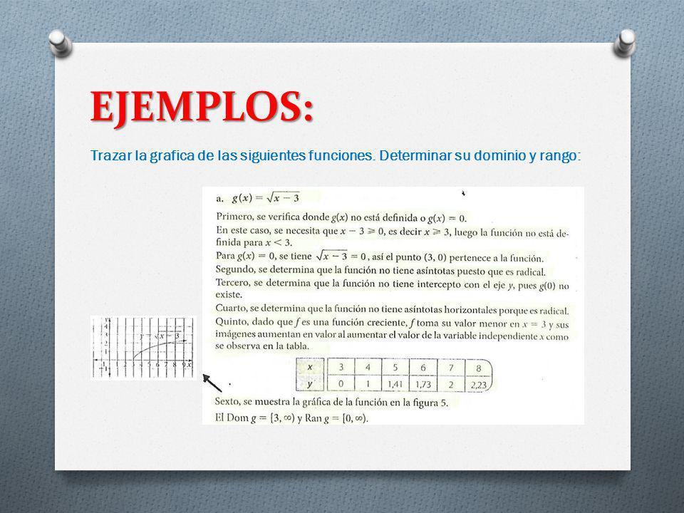 EJEMPLOS: Trazar la grafica de las siguientes funciones. Determinar su dominio y rango:
