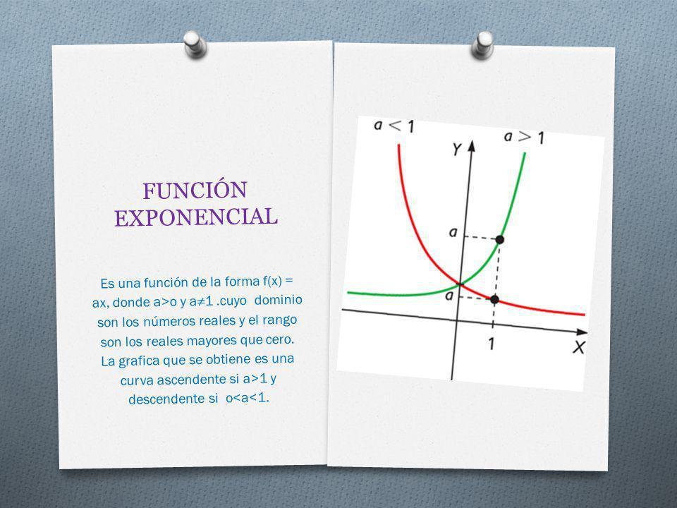 FUNCIÓN EXPONENCIAL Es una función de la forma f(x) = ax, donde a>o y a1.cuyo dominio son los números reales y el rango son los reales mayores que cer