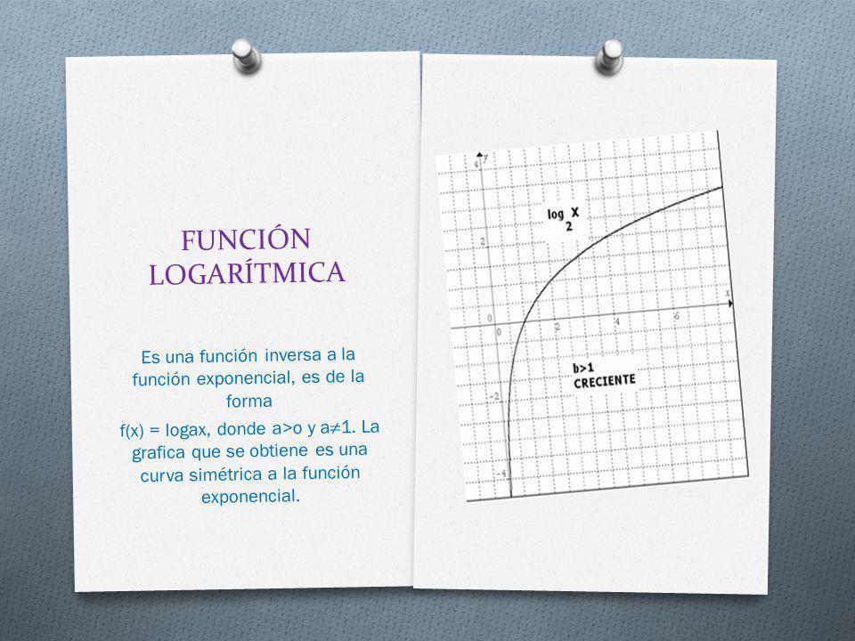 FUNCIÓN LOGARÍTMICA Es una función inversa a la función exponencial, es de la forma f(x) = logax, donde a>o y a1. La grafica que se obtiene es una cur