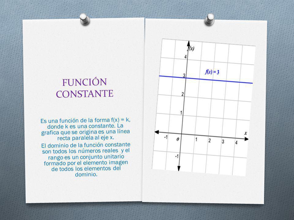 FUNCIÓN CONSTANTE Es una función de la forma f(x) = k, donde k es una constante. La grafica que se origina es una línea recta paralela al eje x. El do