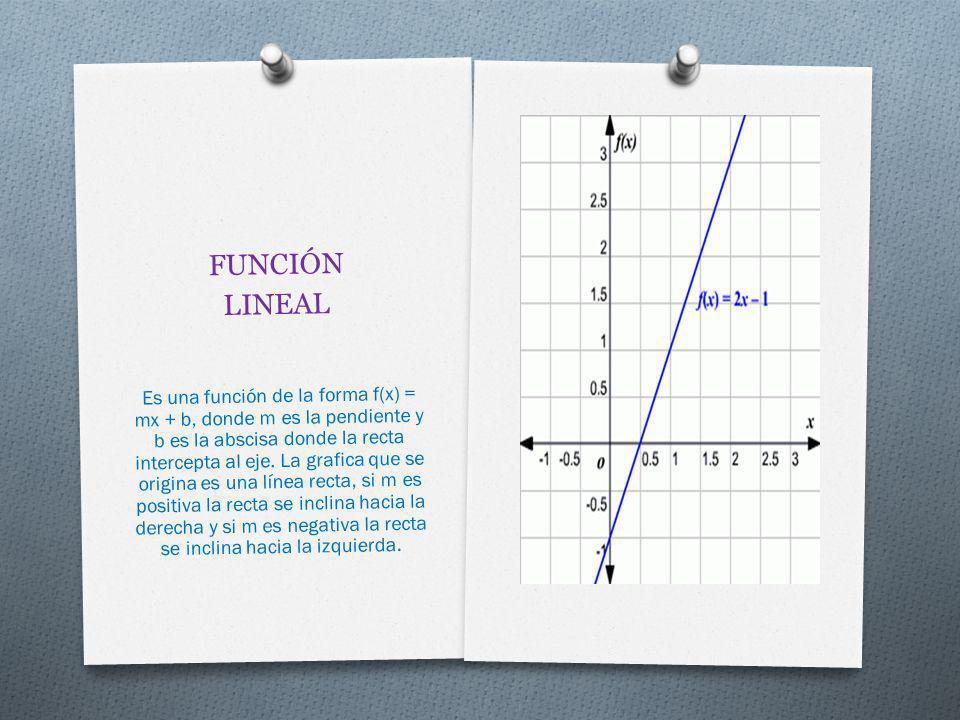 Es una función de la forma f(x) = mx + b, donde m es la pendiente y b es la abscisa donde la recta intercepta al eje. La grafica que se origina es una