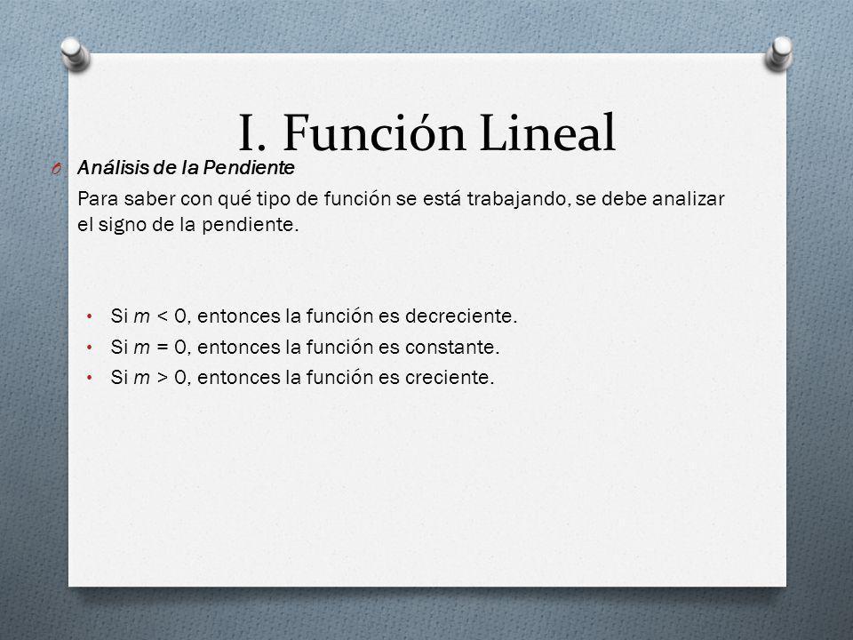 I. Función Lineal O Análisis de la Pendiente Para saber con qué tipo de función se está trabajando, se debe analizar el signo de la pendiente. Si m <