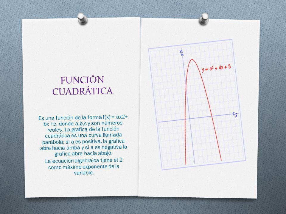 FUNCIÓN CUADRÁTICA Es una función de la forma f(x) = ax2+ bx +c, donde a,b,c y son números reales. La grafica de la función cuadrática es una curva ll