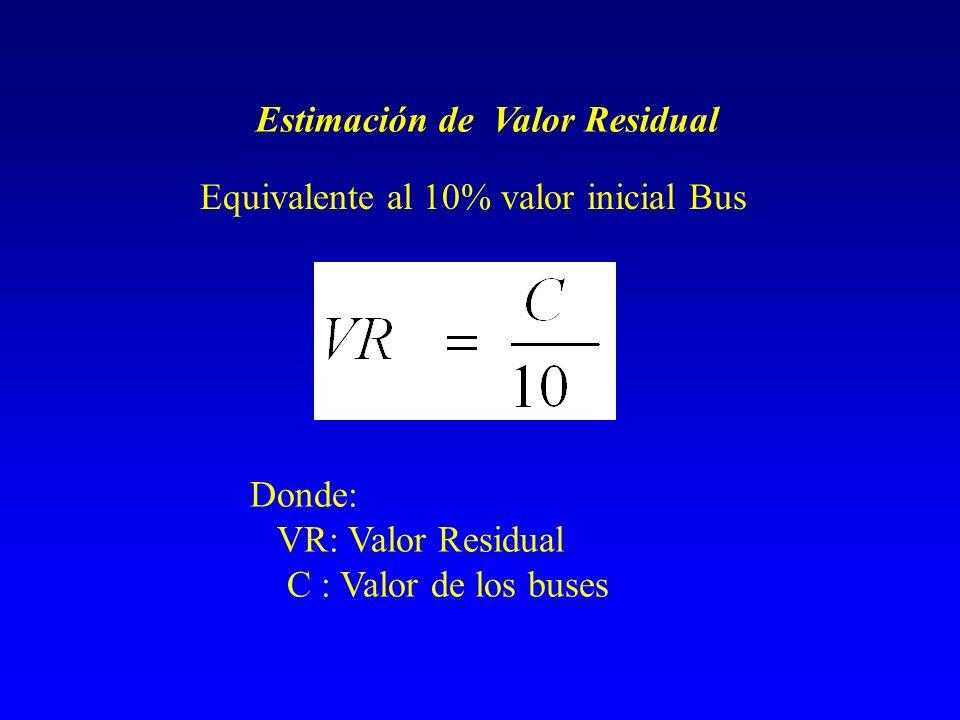 Equivalente al 10% valor inicial Bus Estimación de Valor Residual Donde: VR: Valor Residual C : Valor de los buses
