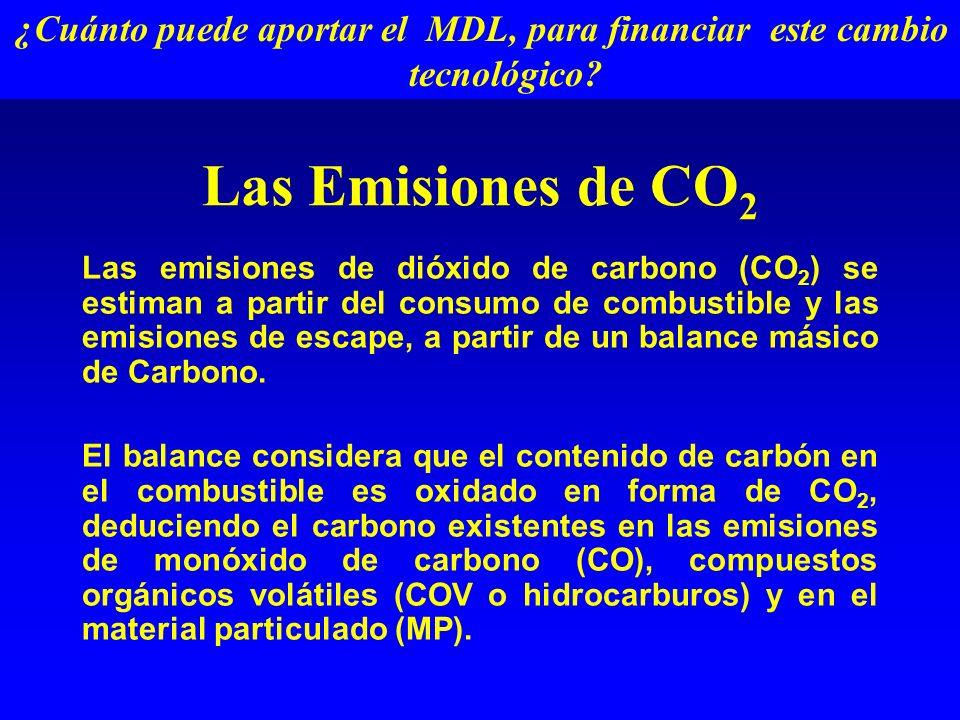 Las Emisiones de CO 2 Las emisiones de dióxido de carbono (CO 2 ) se estiman a partir del consumo de combustible y las emisiones de escape, a partir d