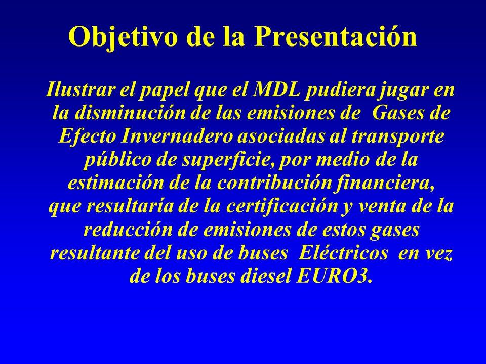 Objetivo de la Presentación Ilustrar el papel que el MDL pudiera jugar en la disminución de las emisiones de Gases de Efecto Invernadero asociadas al