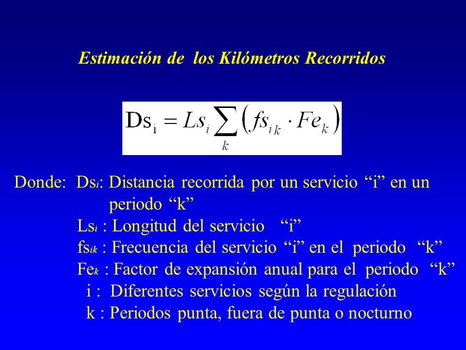 Estimación de los Kilómetros Recorridos Donde: Ds i : Distancia recorrida por un servicio i en un periodo k Ls i : Longitud del servicio i fs ik : Fre