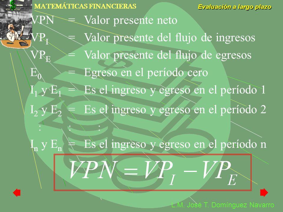 MATEMÁTICAS FINANCIERAS Evaluación a largo plazo L.M. José T. Domínguez Navarro VPN=Valor presente neto VP I =Valor presente del flujo de ingresos VP
