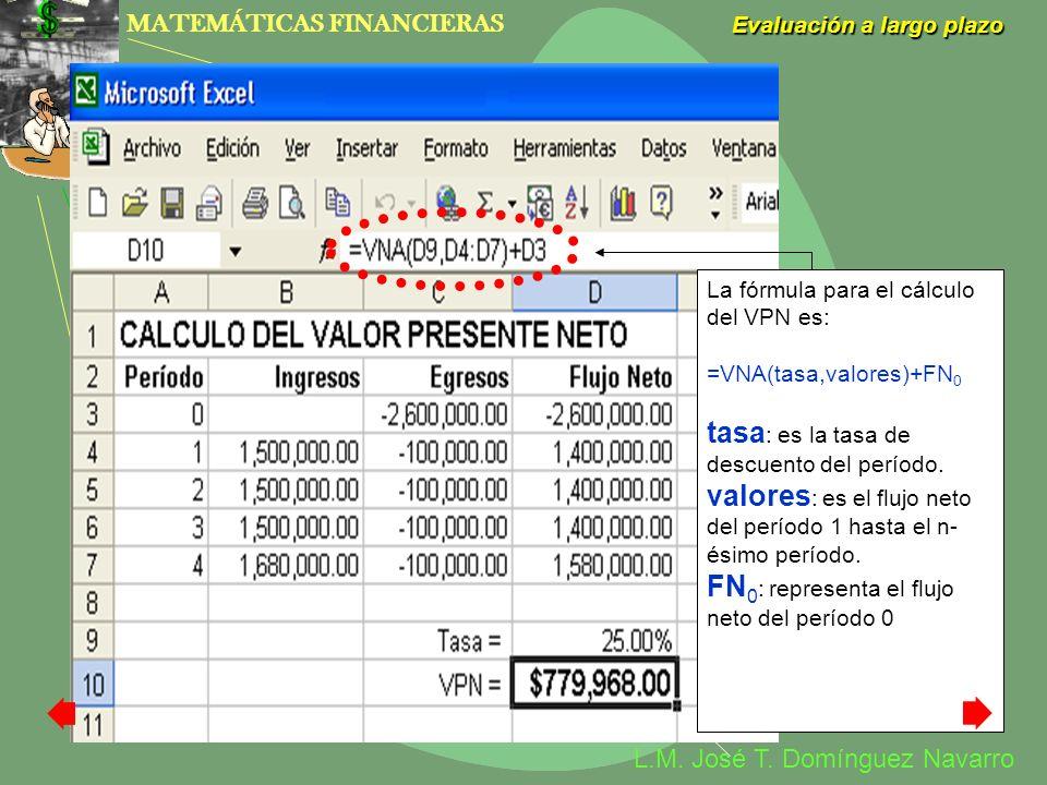 MATEMÁTICAS FINANCIERAS Evaluación a largo plazo L.M. José T. Domínguez Navarro La fórmula para el cálculo del VPN es: =VNA(tasa,valores)+FN 0 tasa :