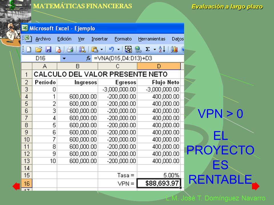 MATEMÁTICAS FINANCIERAS Evaluación a largo plazo L.M. José T. Domínguez Navarro VPN > 0 EL PROYECTO ES RENTABLE