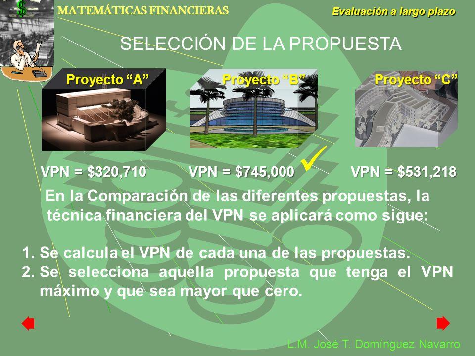 MATEMÁTICAS FINANCIERAS Evaluación a largo plazo L.M. José T. Domínguez Navarro Proyecto B Proyecto A Proyecto C VPN = $320,710 SELECCIÓN DE LA PROPUE