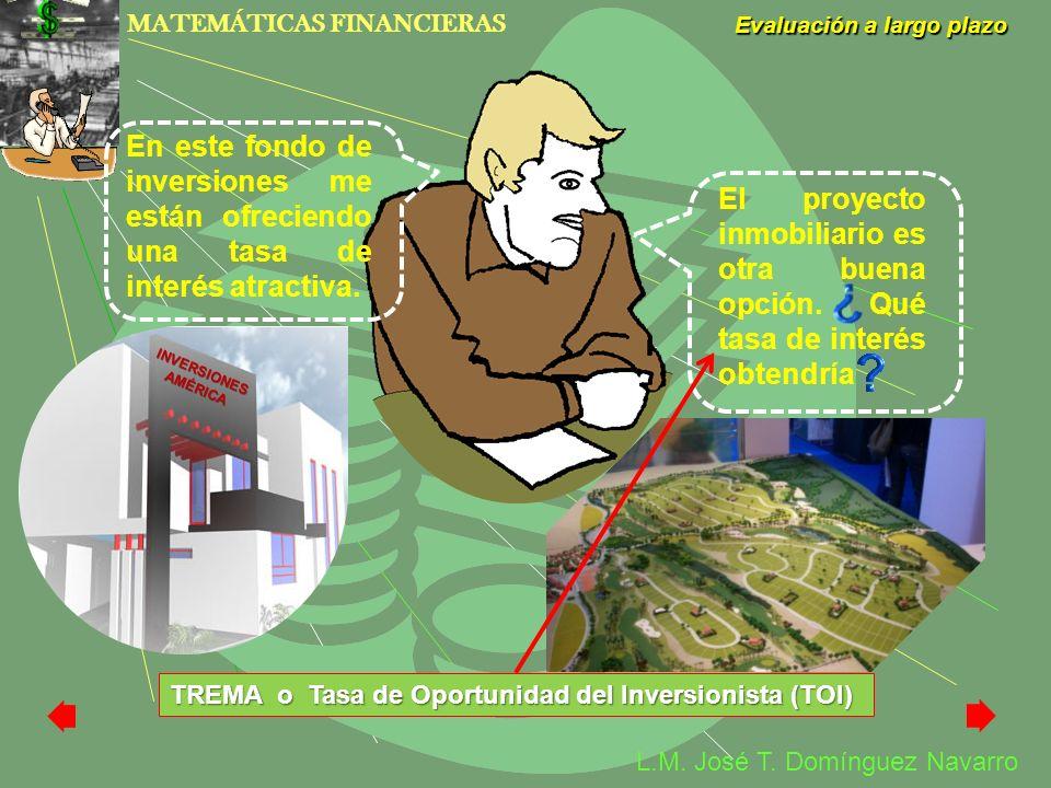 MATEMÁTICAS FINANCIERAS Evaluación a largo plazo L.M. José T. Domínguez Navarro El proyecto inmobiliario es otra buena opción. Qué tasa de interés obt