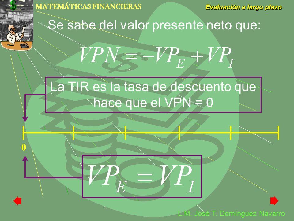 MATEMÁTICAS FINANCIERAS Evaluación a largo plazo L.M. José T. Domínguez Navarro Se sabe del valor presente neto que: La TIR es la tasa de descuento qu
