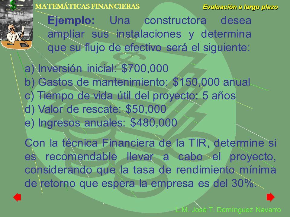 MATEMÁTICAS FINANCIERAS Evaluación a largo plazo L.M. José T. Domínguez Navarro a) Inversión inicial: $700,000 b) Gastos de mantenimiento: $150,000 an
