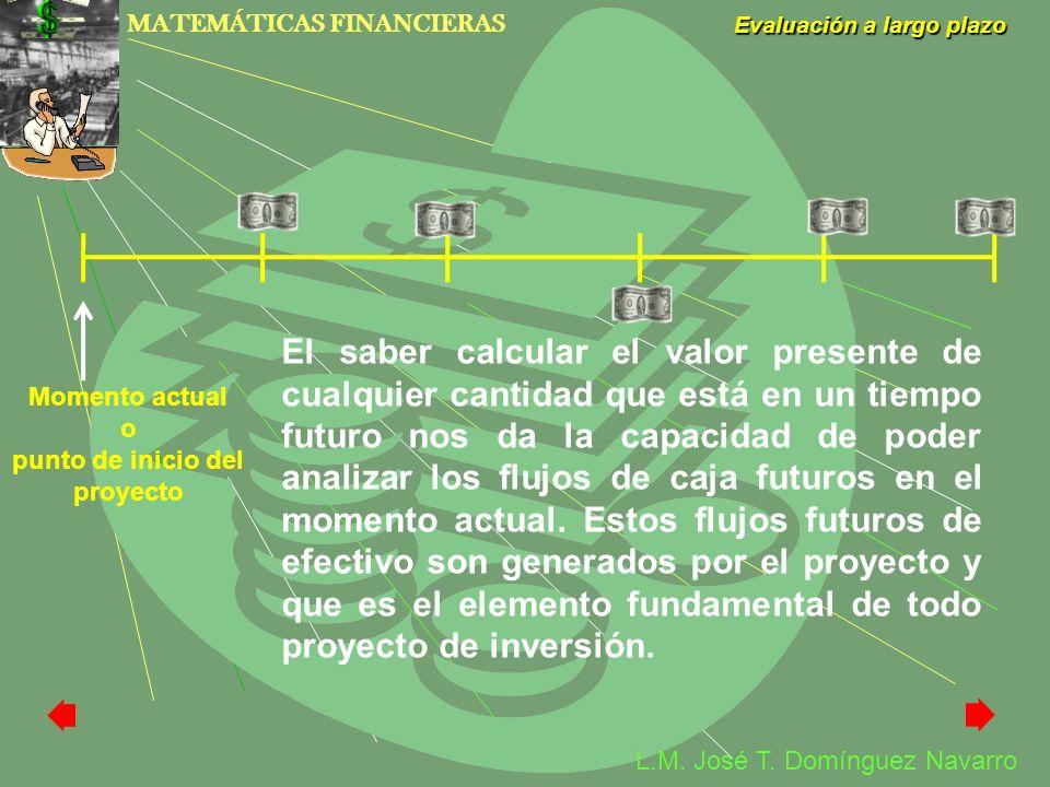 MATEMÁTICAS FINANCIERAS Evaluación a largo plazo L.M. José T. Domínguez Navarro Momento actual o punto de inicio del proyecto El saber calcular el val
