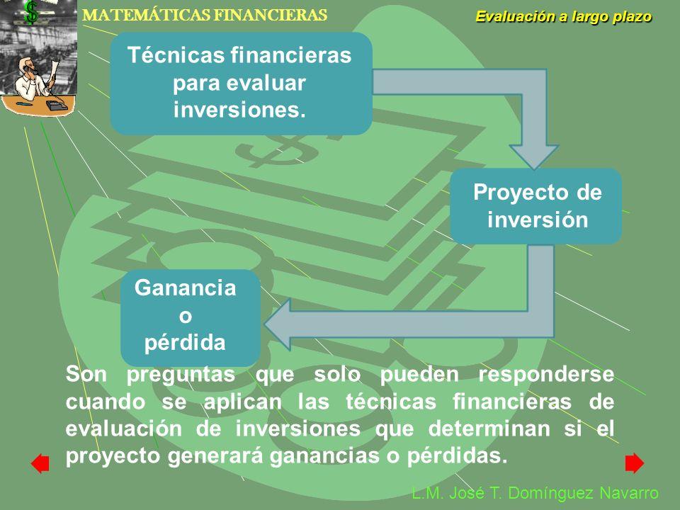 MATEMÁTICAS FINANCIERAS Evaluación a largo plazo L.M. José T. Domínguez Navarro Técnicas financieras para evaluar inversiones. Proyecto de inversión G