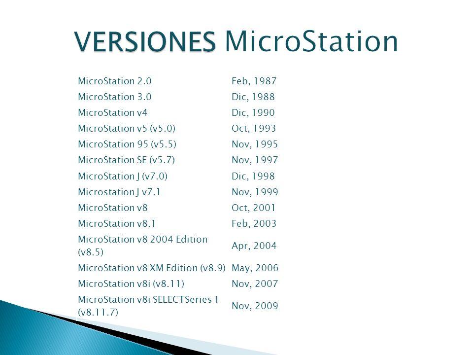 MicroStation 2.0Feb, 1987 MicroStation 3.0Dic, 1988 MicroStation v4Dic, 1990 MicroStation v5 (v5.0)Oct, 1993 MicroStation 95 (v5.5)Nov, 1995 MicroStation SE (v5.7)Nov, 1997 MicroStation J (v7.0)Dic, 1998 Microstation J v7.1Nov, 1999 MicroStation v8Oct, 2001 MicroStation v8.1Feb, 2003 MicroStation v8 2004 Edition (v8.5) Apr, 2004 MicroStation v8 XM Edition (v8.9)May, 2006 MicroStation v8i (v8.11)Nov, 2007 MicroStation v8i SELECTSeries 1 (v8.11.7) Nov, 2009
