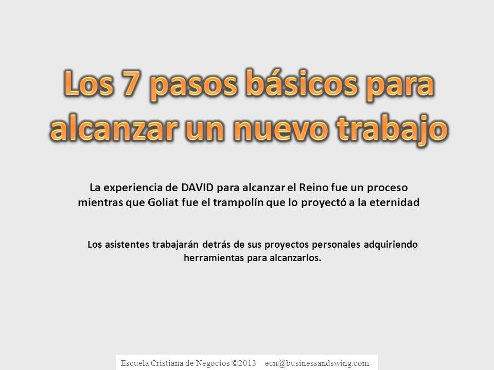 1 - SUEÑOS 7 - GOBERNAR 2 - ANALISIS DE MERCADO 3 - PREPARACION 4 - EJERCER AUTORIDAD 5 - ENFRENTAR 6 - CONQUISTAR ZONA DE CONFORT ZONA DE RIESGO VISION MISION - ESTRATEGIA Gráfico LOS 7 PASOS Escuela Cristiana de Negocios ©2013 ecn@businessandswing.com