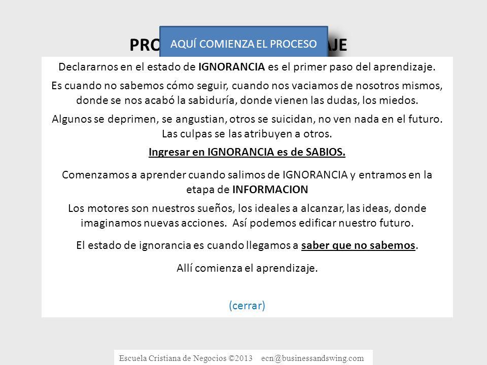IGNORANCIA SABIDURIA INFORMACION CONOCIMIENTO PROCESO DEL APRENDIZAJE YA LO SÉ .