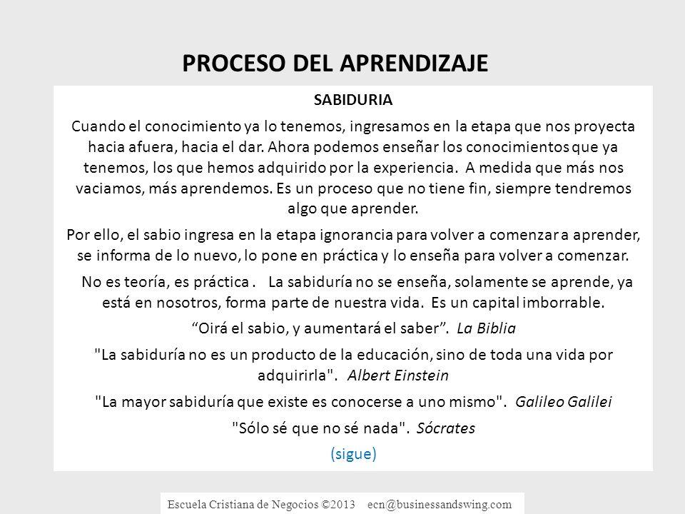 1 - SUEÑOS 7 - GOBERNAR 2 - ANALISIS DE MERCADO 3 - PREPARACION 4 - EJERCER AUTORIDAD 5 - ENFRENTAR 6 - CONQUISTAR ZONA DE CONFORT ZONA DE RIESGO VISION MISION - ESTRATEGIA Gráfico LOS 7 PASOS Escuela Cristiana de Negocios ©2013 ecn@businessandswing.com BIENVENIDOA LA ESCUELA.