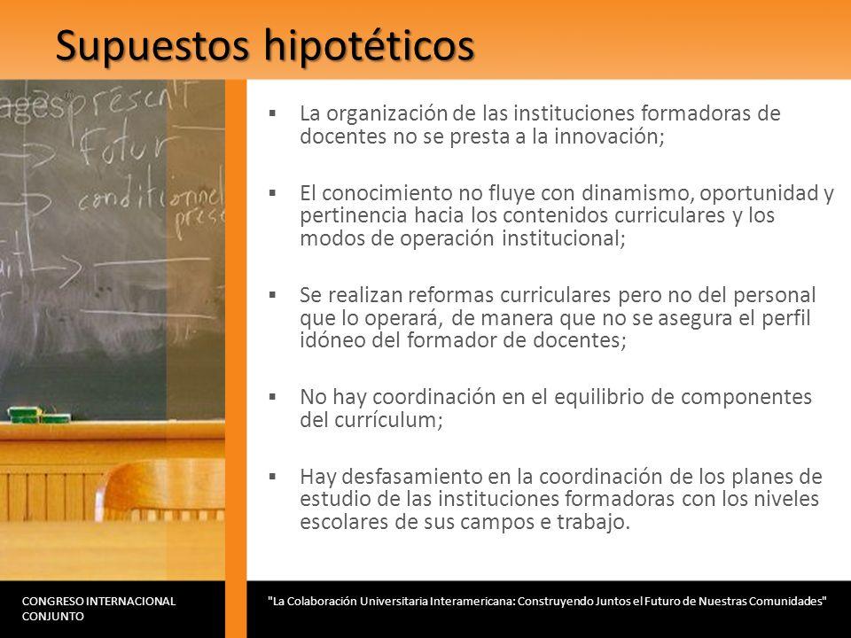 Supuestos hipotéticos La organización de las instituciones formadoras de docentes no se presta a la innovación; El conocimiento no fluye con dinamismo