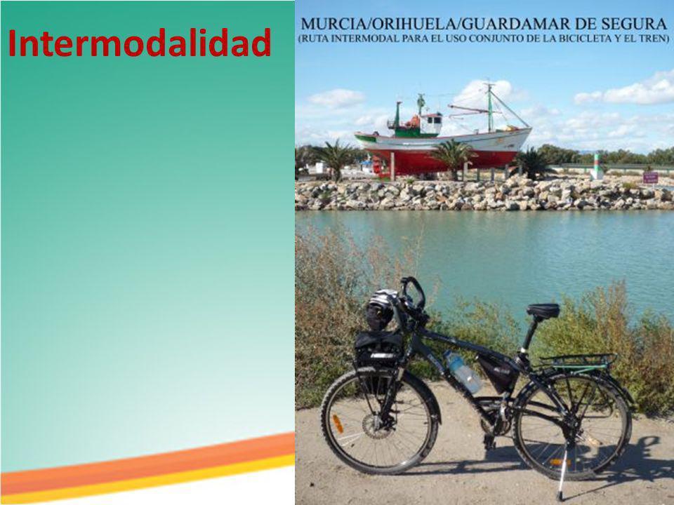 Intermodalidad