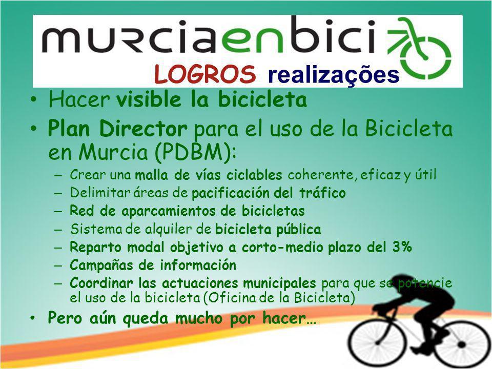 Hacer visible la bicicleta Plan Director para el uso de la Bicicleta en Murcia (PDBM): – Crear una malla de vías ciclables coherente, eficaz y útil – Delimitar áreas de pacificación del tráfico – Red de aparcamientos de bicicletas – Sistema de alquiler de bicicleta pública – Reparto modal objetivo a corto-medio plazo del 3% – Campañas de información – Coordinar las actuaciones municipales para que se potencie el uso de la bicicleta (Oficina de la Bicicleta) Pero aún queda mucho por hacer… LOGROS realizações