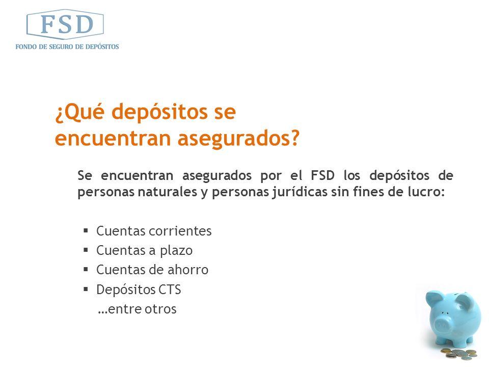 Se encuentran asegurados por el FSD los depósitos de personas naturales y personas jurídicas sin fines de lucro: Cuentas corrientes Cuentas a plazo Cu