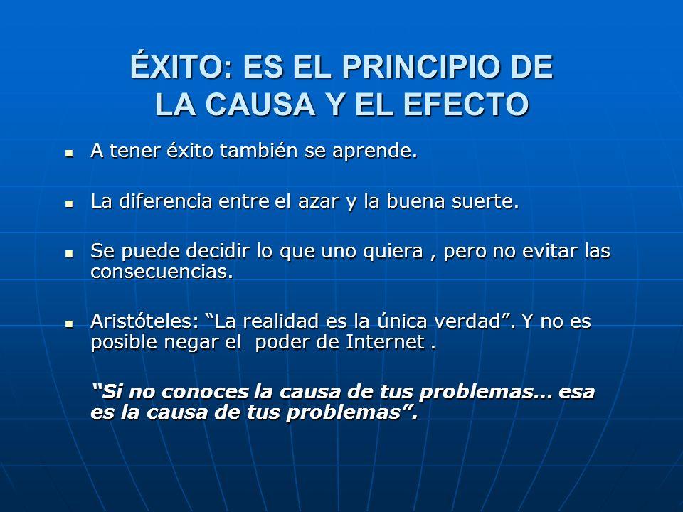 ÉXITO: ES EL PRINCIPIO DE LA CAUSA Y EL EFECTO A tener éxito también se aprende.