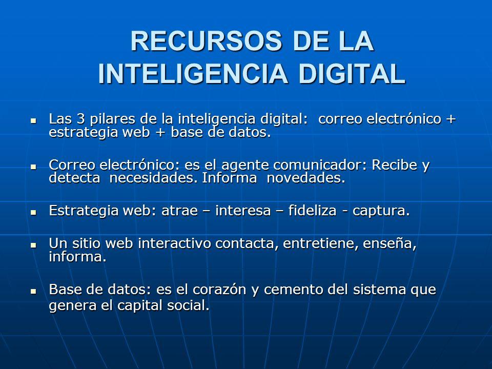 RECURSOS DE LA INTELIGENCIA DIGITAL Las 3 pilares de la inteligencia digital: correo electrónico + estrategia web + base de datos.