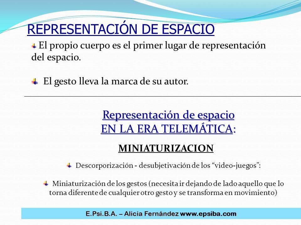 REPRESENTACIÓN DE ESPACIO Descorporización - desubjetivación de los video-juegos: Miniaturización de los gestos (necesita ir dejando de lado aquello q