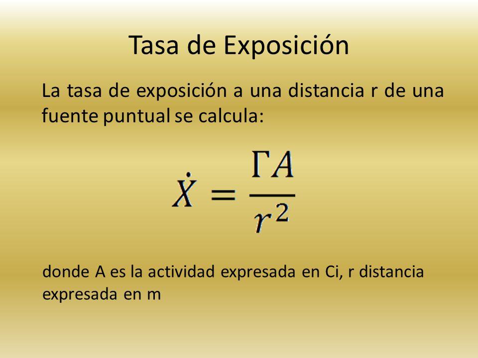 Tasa de Exposición La tasa de exposición a una distancia r de una fuente puntual se calcula: donde A es la actividad expresada en Ci, r distancia expr