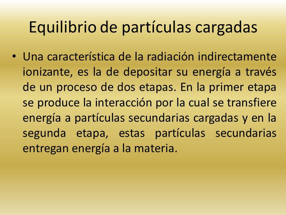 Equilibrio de partículas cargadas Una característica de la radiación indirectamente ionizante, es la de depositar su energía a través de un proceso de
