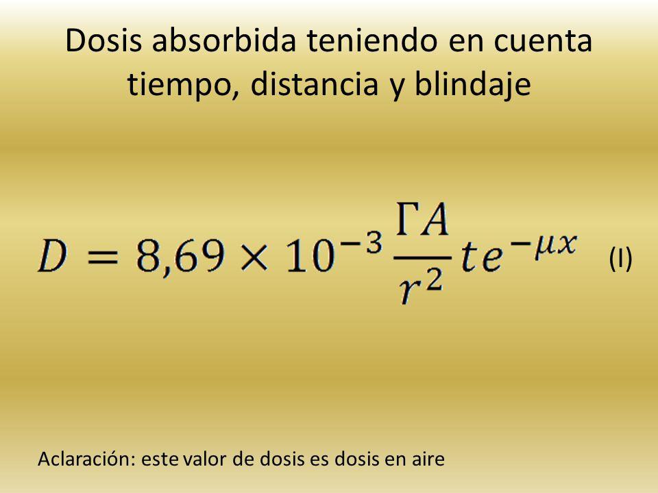 Dosis absorbida teniendo en cuenta tiempo, distancia y blindaje (I) Aclaración: este valor de dosis es dosis en aire