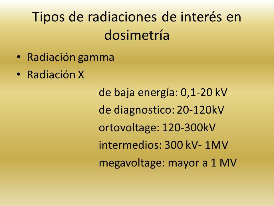 Tipos de radiaciones de interés en dosimetría Radiación gamma Radiación X de baja energía: 0,1-20 kV de diagnostico: 20-120kV ortovoltage: 120-300kV i